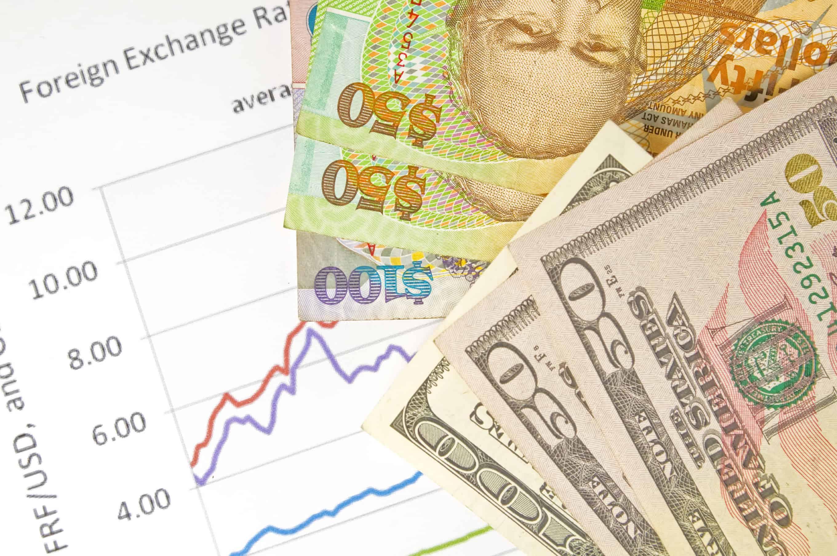 Jak przewidzieć kursy walut Forex?
