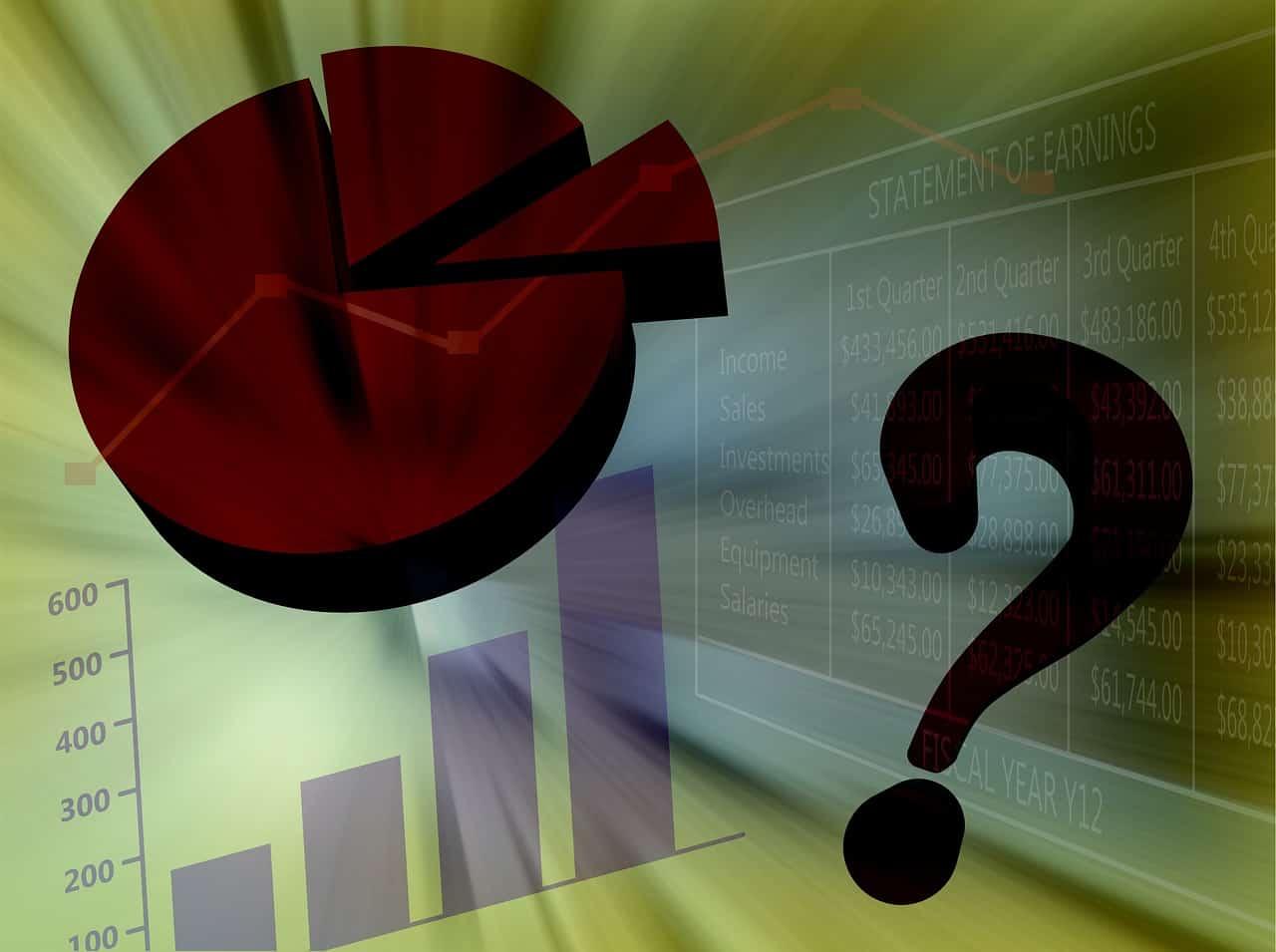 Opłaty związane z inwestowaniem w fundusze inwestycyjne